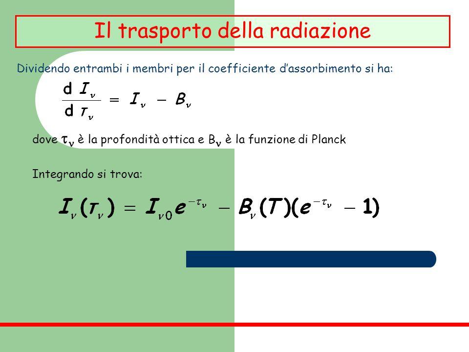 Il trasporto della radiazione Dividendo entrambi i membri per il coefficiente dassorbimento si ha: dove è la profondità ottica e B è la funzione di Pl