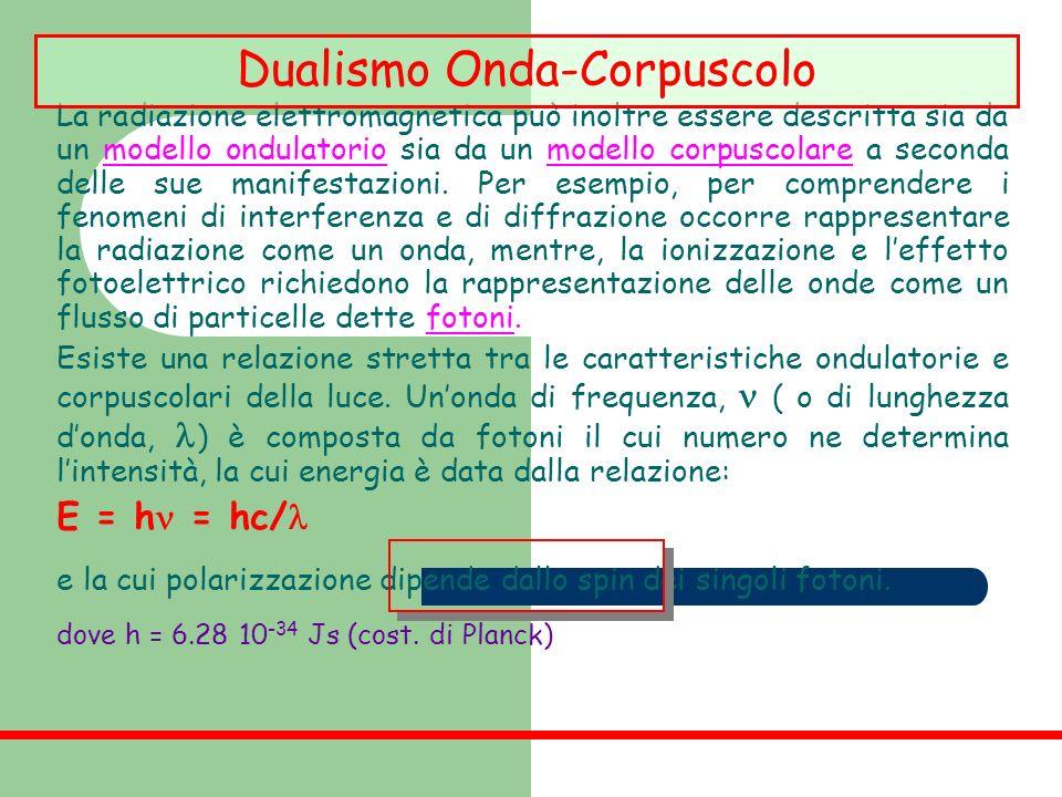 La radiazione elettromagnetica può inoltre essere descritta sia da un modello ondulatorio sia da un modello corpuscolare a seconda delle sue manifesta