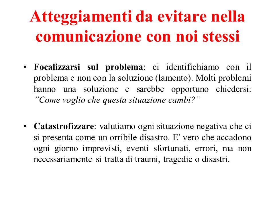 Atteggiamenti da evitare nella comunicazione con noi stessi Focalizzarsi sul problema: ci identifichiamo con il problema e non con la soluzione (lamen