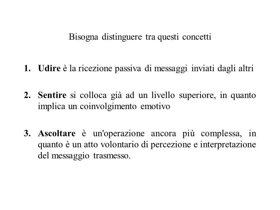 Bisogna distinguere tra questi concetti 1.Udire è la ricezione passiva di messaggi inviati dagli altri 2.Sentire si colloca già ad un livello superior