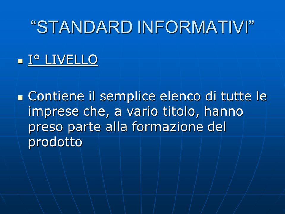STANDARD INFORMATIVI I° LIVELLO I° LIVELLO Contiene il semplice elenco di tutte le imprese che, a vario titolo, hanno preso parte alla formazione del
