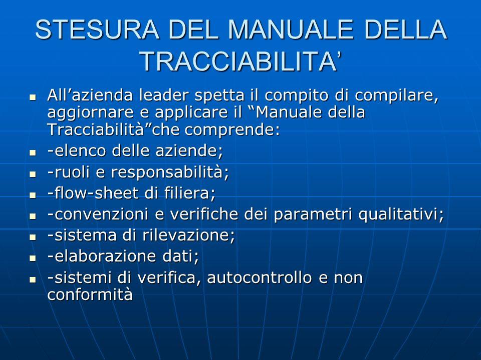 STESURA DEL MANUALE DELLA TRACCIABILITA Allazienda leader spetta il compito di compilare, aggiornare e applicare il Manuale della Tracciabilitàche com
