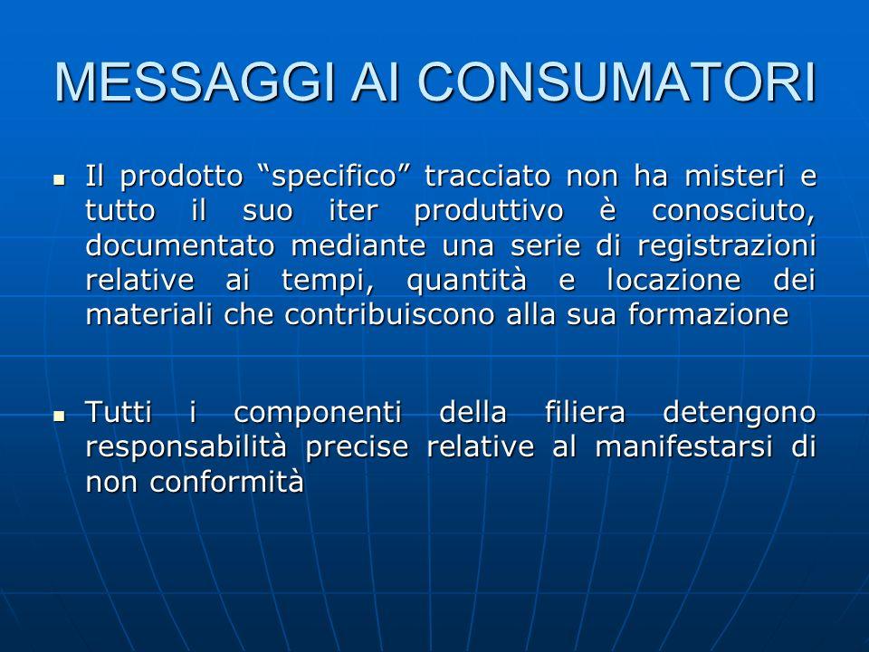 STANDARD INFORMATIVI III° LIVELLO III° LIVELLO Comprende i primi due.