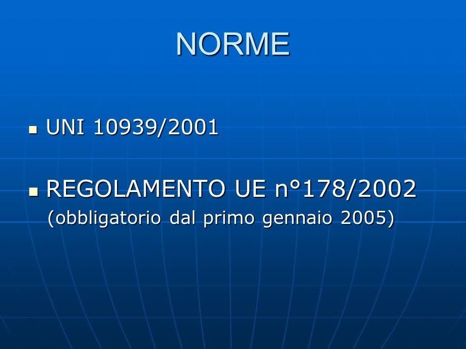 NORME UNI 10939/2001 UNI 10939/2001 REGOLAMENTO UE n°178/2002 REGOLAMENTO UE n°178/2002 (obbligatorio dal primo gennaio 2005) (obbligatorio dal primo
