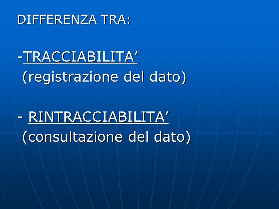 DIFFERENZA TRA: -TRACCIABILITA (registrazione del dato) (registrazione del dato) - RINTRACCIABILITA (consultazione del dato) (consultazione del dato)