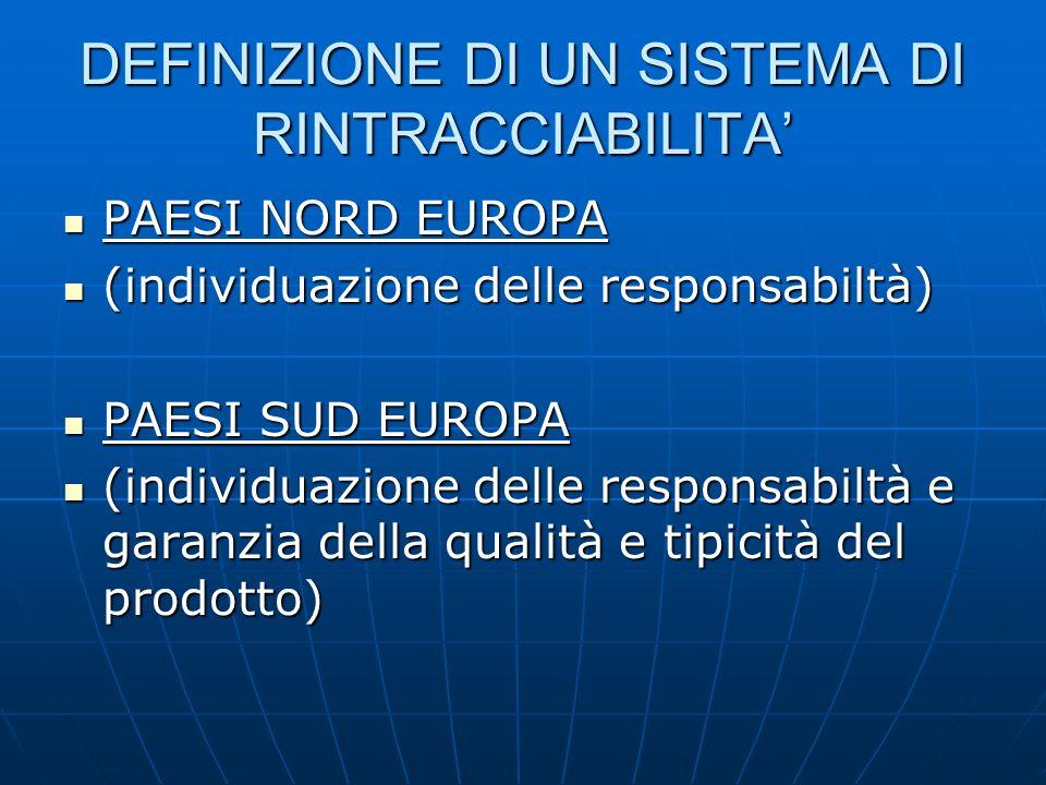 DEFINIZIONE DI UN SISTEMA DI RINTRACCIABILITA PAESI NORD EUROPA PAESI NORD EUROPA (individuazione delle responsabiltà) (individuazione delle responsab