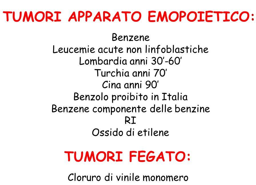 Benzene Leucemie acute non linfoblastiche Lombardia anni 30-60 Turchia anni 70 Cina anni 90 Benzolo proibito in Italia Benzene componente delle benzin