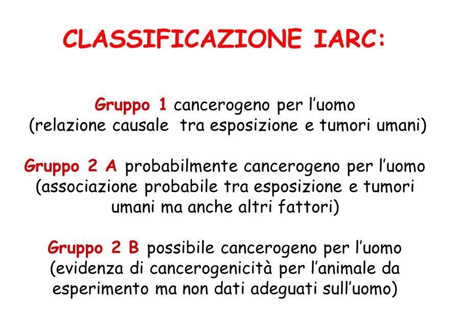 CLASSIFICAZIONE IARC: Gruppo 1 cancerogeno per luomo (relazione causale tra esposizione e tumori umani) Gruppo 2 A probabilmente cancerogeno per luomo