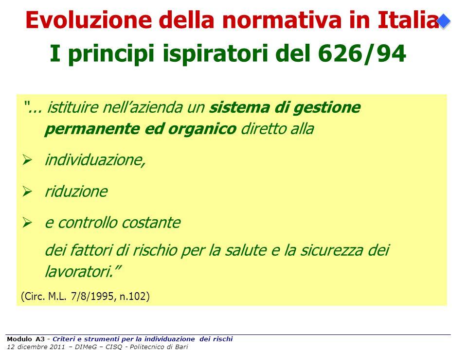 Modulo A3 - Criteri e strumenti per la individuazione dei rischi 12 dicembre 2011 – DIMeG – CISQ - Politecnico di Bari I principi ispiratori del 626/9