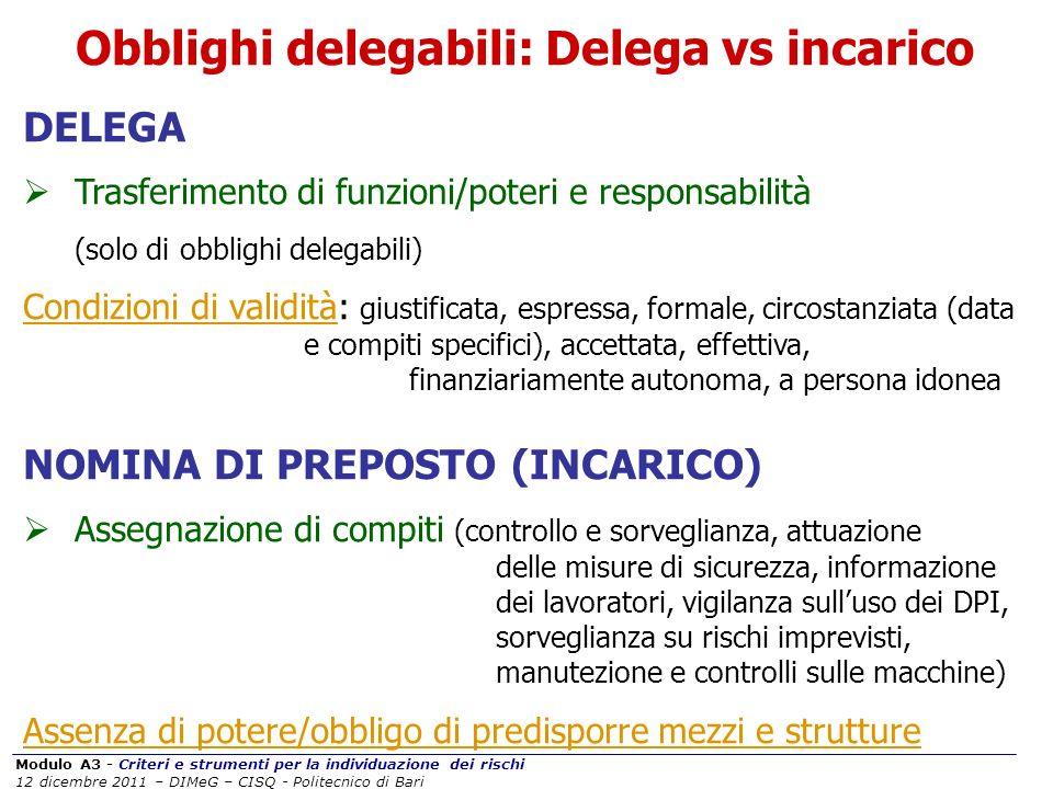 Modulo A3 - Criteri e strumenti per la individuazione dei rischi 12 dicembre 2011 – DIMeG – CISQ - Politecnico di Bari Obblighi delegabili: Delega vs