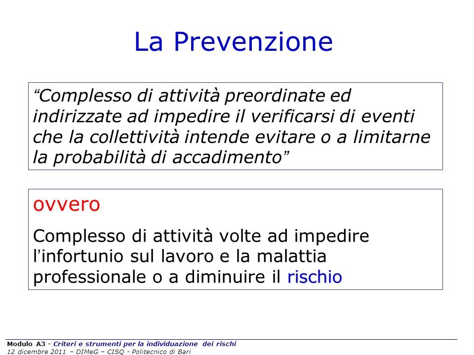 Modulo A3 - Criteri e strumenti per la individuazione dei rischi 12 dicembre 2011 – DIMeG – CISQ - Politecnico di Bari Attività della Prevenzione Tecniche Sanitarie Educative / di ricerca Requisiti della Prevenzione Prevedibilità Evitabilità La Prevenzione
