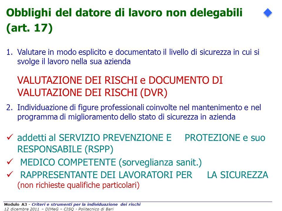 Modulo A3 - Criteri e strumenti per la individuazione dei rischi 12 dicembre 2011 – DIMeG – CISQ - Politecnico di Bari Obblighi del datore di lavoro n