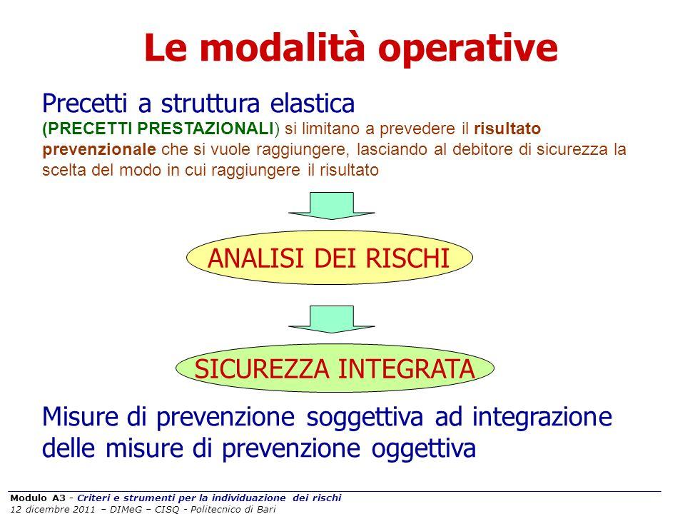 Modulo A3 - Criteri e strumenti per la individuazione dei rischi 12 dicembre 2011 – DIMeG – CISQ - Politecnico di Bari Le modalità operative Precetti