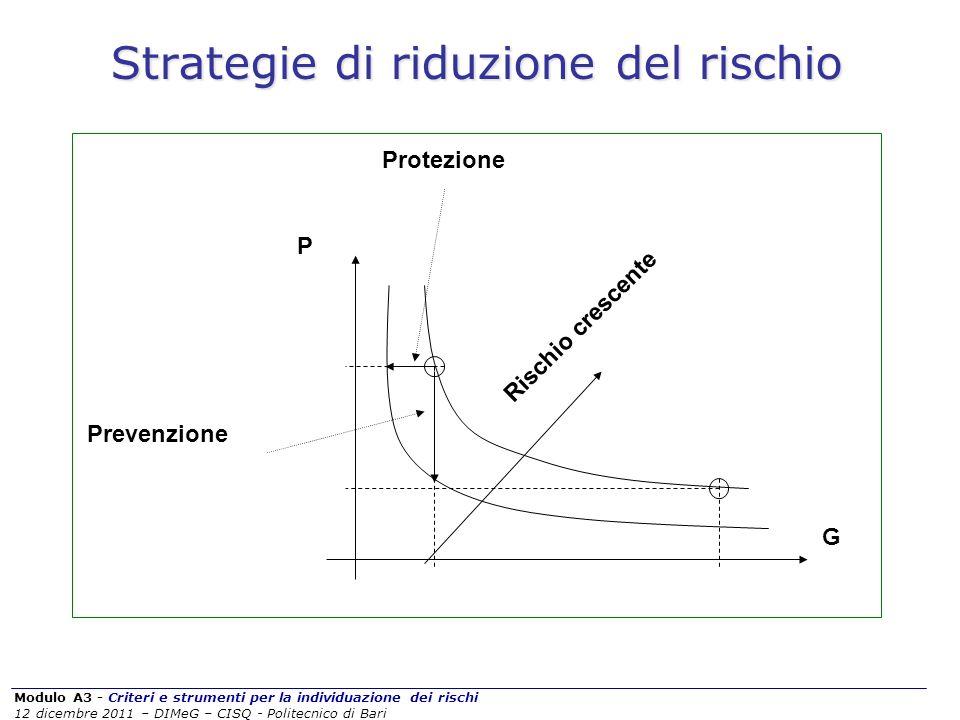 Modulo A3 - Criteri e strumenti per la individuazione dei rischi 12 dicembre 2011 – DIMeG – CISQ - Politecnico di Bari Strategie di riduzione del risc
