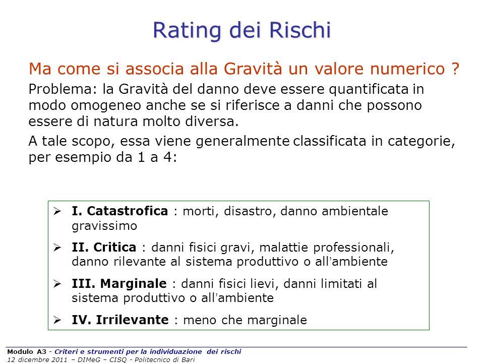 Modulo A3 - Criteri e strumenti per la individuazione dei rischi 12 dicembre 2011 – DIMeG – CISQ - Politecnico di Bari Rating dei Rischi Ma come si as