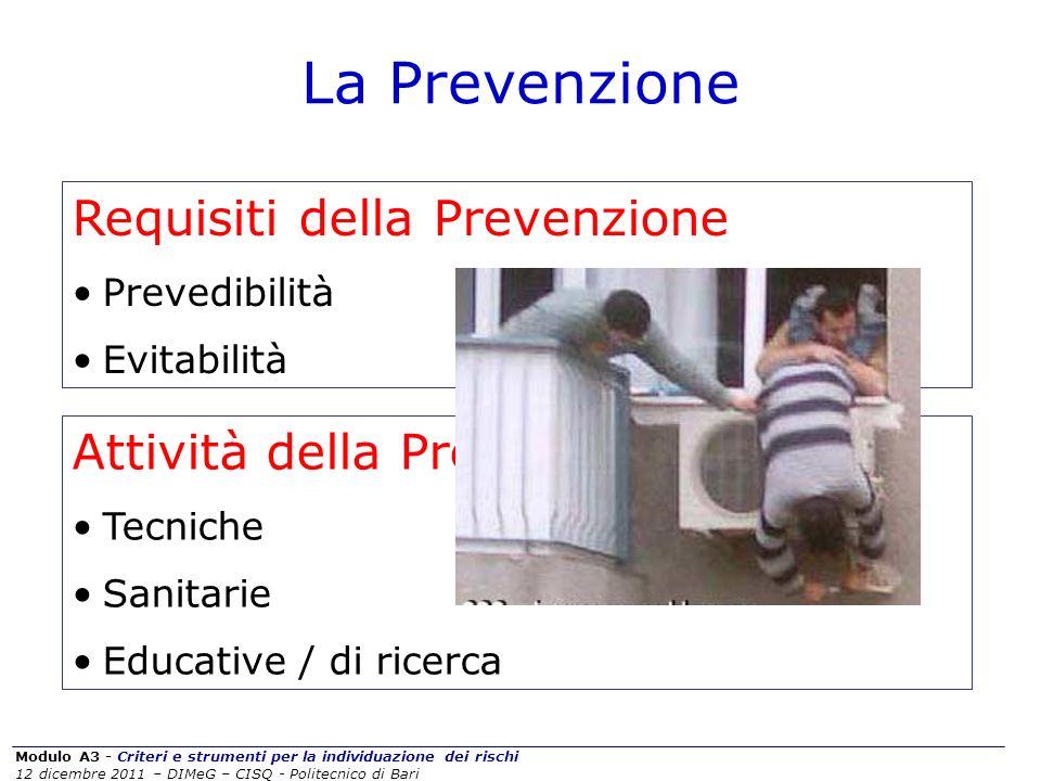 Modulo A3 - Criteri e strumenti per la individuazione dei rischi 12 dicembre 2011 – DIMeG – CISQ - Politecnico di Bari Attività della Prevenzione Tecn