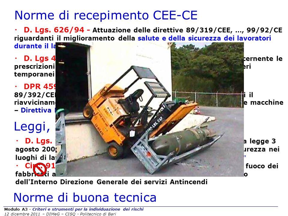 Modulo A3 - Criteri e strumenti per la individuazione dei rischi 12 dicembre 2011 – DIMeG – CISQ - Politecnico di Bari Norme di recepimento CEE-CE D.