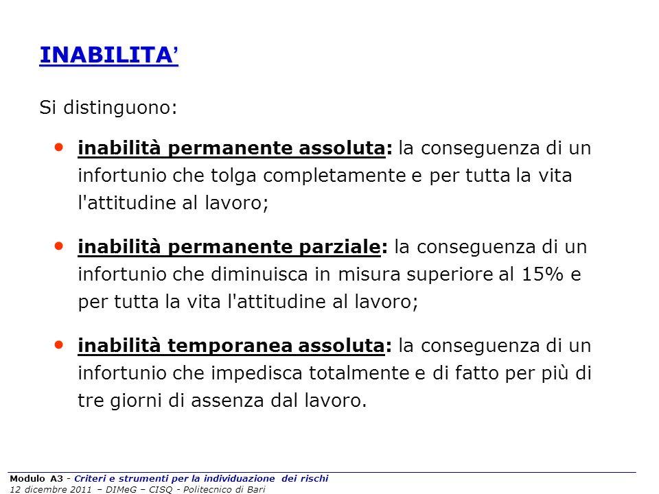 Modulo A3 - Criteri e strumenti per la individuazione dei rischi 12 dicembre 2011 – DIMeG – CISQ - Politecnico di Bari Si distinguono: inabilità perma