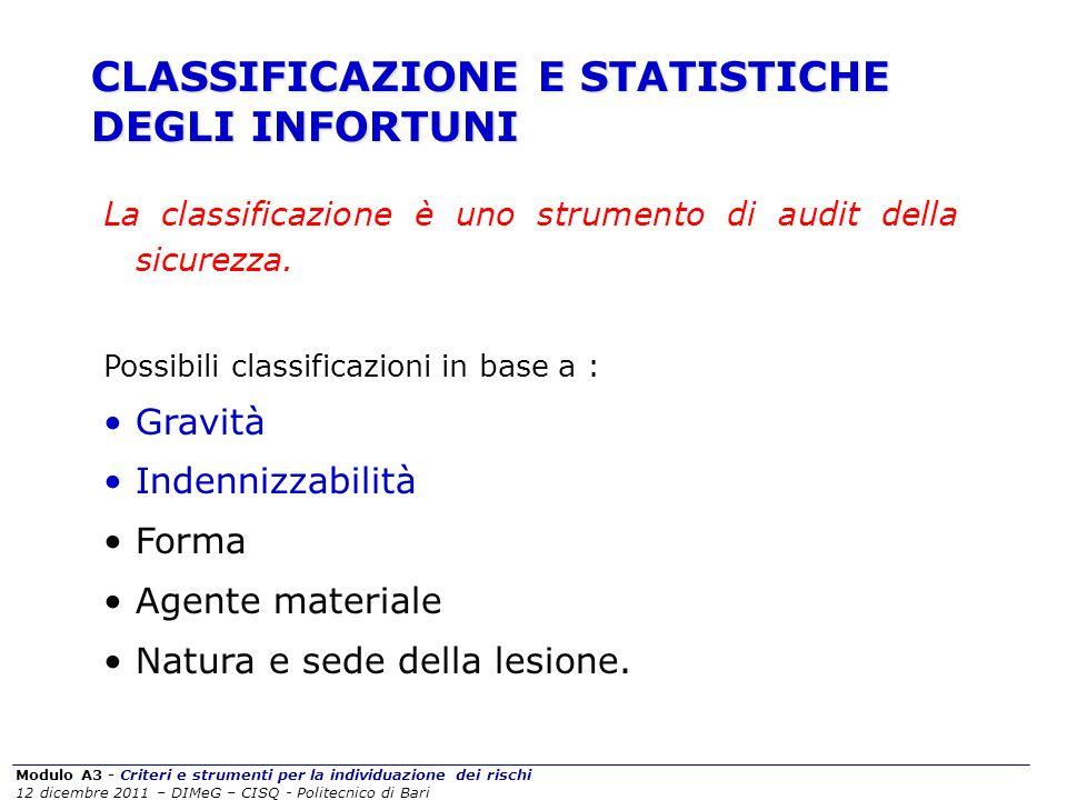 Modulo A3 - Criteri e strumenti per la individuazione dei rischi 12 dicembre 2011 – DIMeG – CISQ - Politecnico di Bari CLASSIFICAZIONE E STATISTICHE D