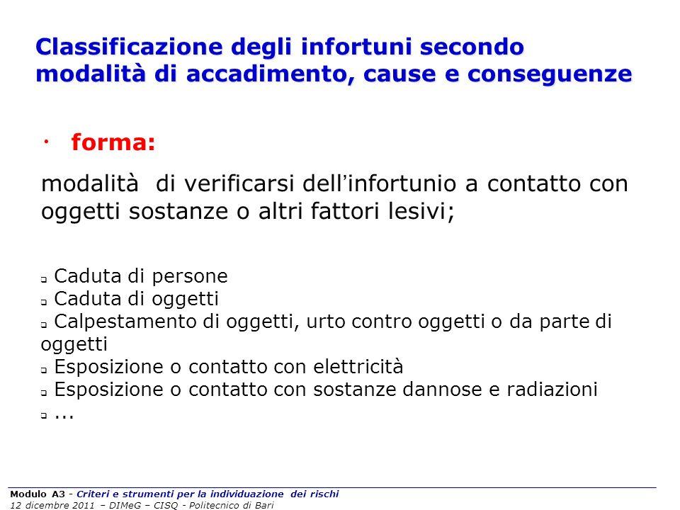 Modulo A3 - Criteri e strumenti per la individuazione dei rischi 12 dicembre 2011 – DIMeG – CISQ - Politecnico di Bari Classificazione degli infortuni