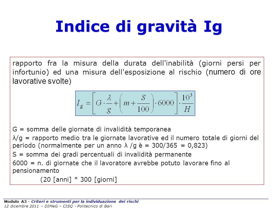 Modulo A3 - Criteri e strumenti per la individuazione dei rischi 12 dicembre 2011 – DIMeG – CISQ - Politecnico di Bari Indice di gravità Ig rapporto f