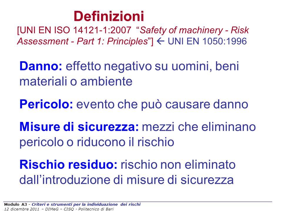 Modulo A3 - Criteri e strumenti per la individuazione dei rischi 12 dicembre 2011 – DIMeG – CISQ - Politecnico di BariDefinizioni [UNI EN ISO 14121-1: