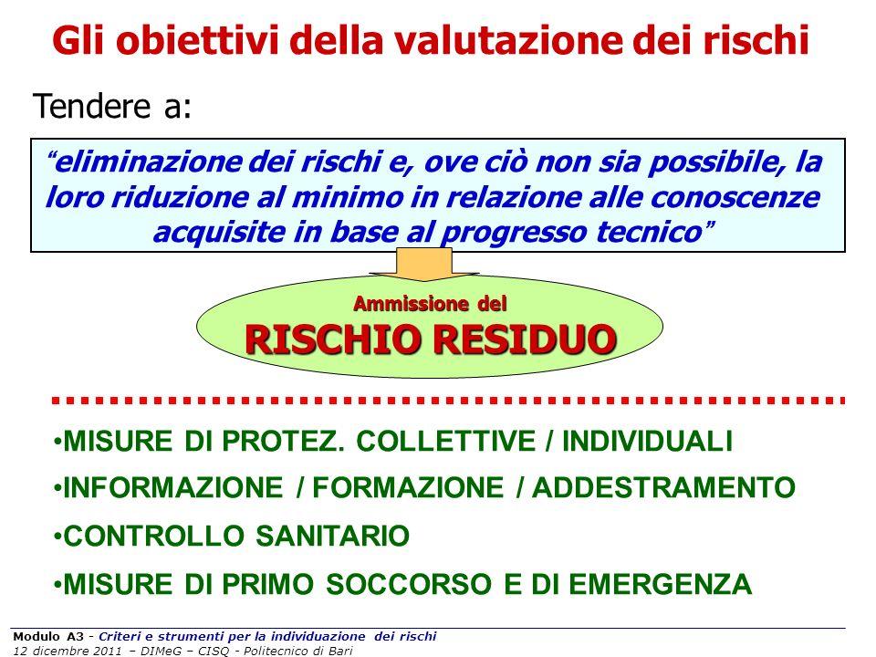 Modulo A3 - Criteri e strumenti per la individuazione dei rischi 12 dicembre 2011 – DIMeG – CISQ - Politecnico di Bari Gli obiettivi della valutazione