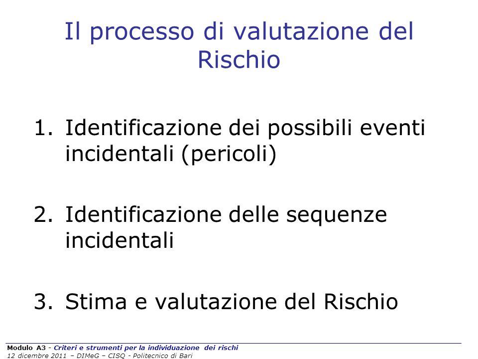 Modulo A3 - Criteri e strumenti per la individuazione dei rischi 12 dicembre 2011 – DIMeG – CISQ - Politecnico di Bari Il processo di valutazione del