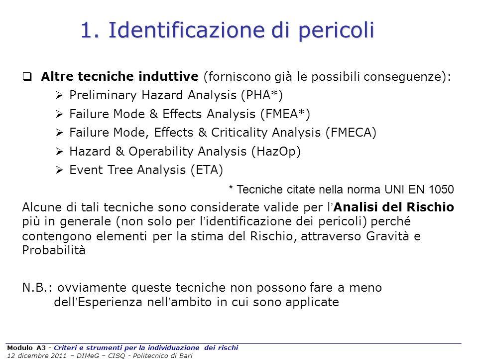 Modulo A3 - Criteri e strumenti per la individuazione dei rischi 12 dicembre 2011 – DIMeG – CISQ - Politecnico di Bari Altre tecniche induttive (forni