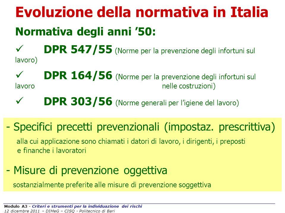Modulo A3 - Criteri e strumenti per la individuazione dei rischi 12 dicembre 2011 – DIMeG – CISQ - Politecnico di Bari La Valutazione dei Rischi 1) IDENTIFICARE I PERICOLI 2) IDENTIFICARE PERSONE ESPOSTE 3) VALUTARE I RISCHI 4) VERIFICARE POSSIBILI SOLUZIONI 5) DEFINIRE PRIORITÀ INTERVENTI 6) EFFETTUARE INTERVENTI 7) DOCUMENTARE ATTIVITÀ 8) REVISIONARE PERIODICAMENTE GLI INTERVENTI EFFETTUATI