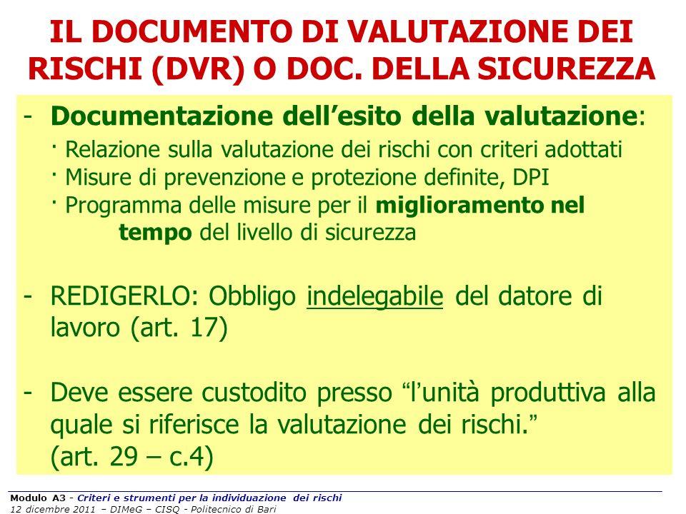 Modulo A3 - Criteri e strumenti per la individuazione dei rischi 12 dicembre 2011 – DIMeG – CISQ - Politecnico di Bari IL DOCUMENTO DI VALUTAZIONE DEI