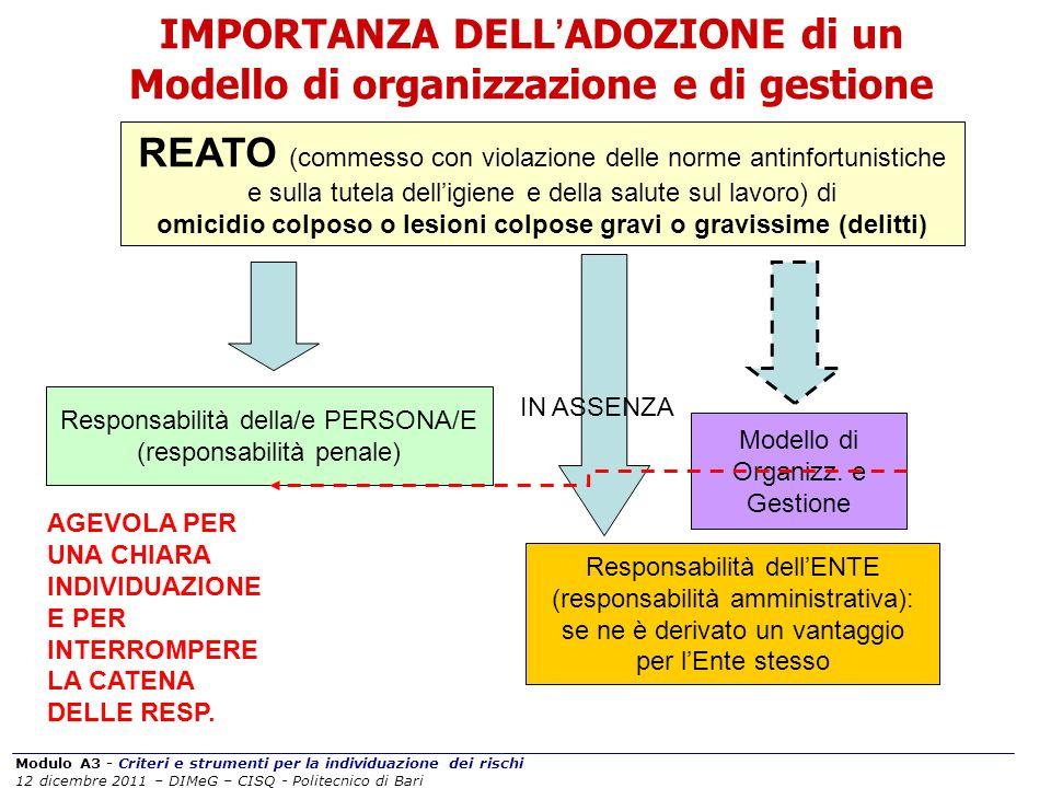 Modulo A3 - Criteri e strumenti per la individuazione dei rischi 12 dicembre 2011 – DIMeG – CISQ - Politecnico di Bari IMPORTANZA DELL ADOZIONE di un
