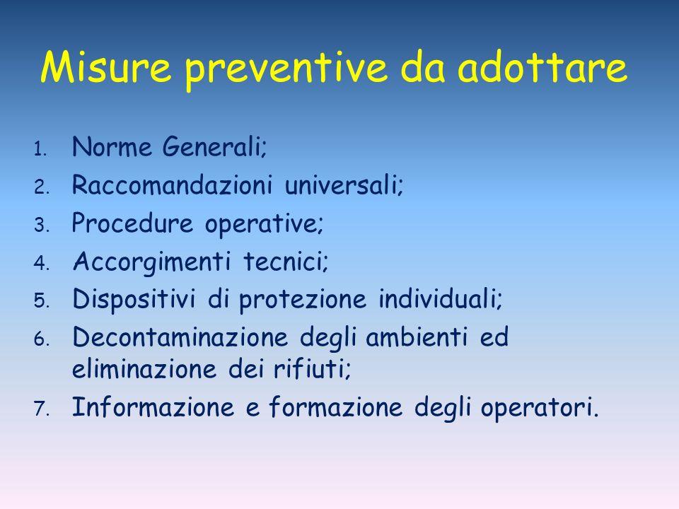 Misure preventive da adottare 1.Norme Generali; 2.