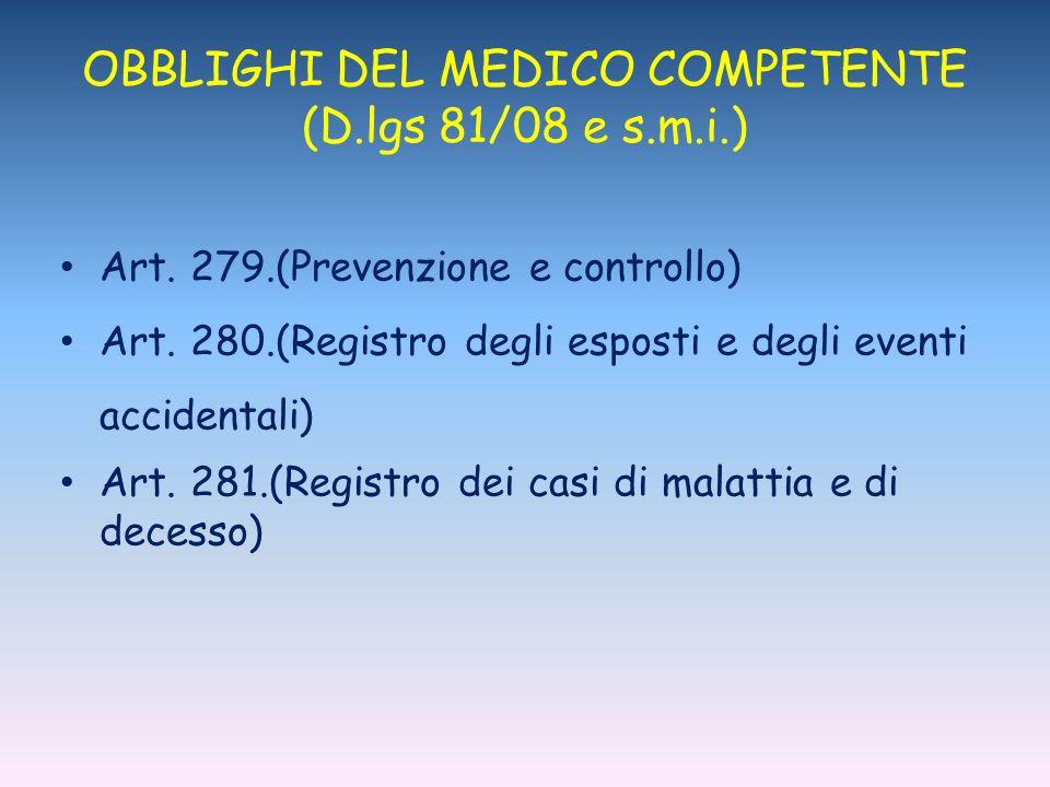 Art.279.(Prevenzione e controllo) Art.