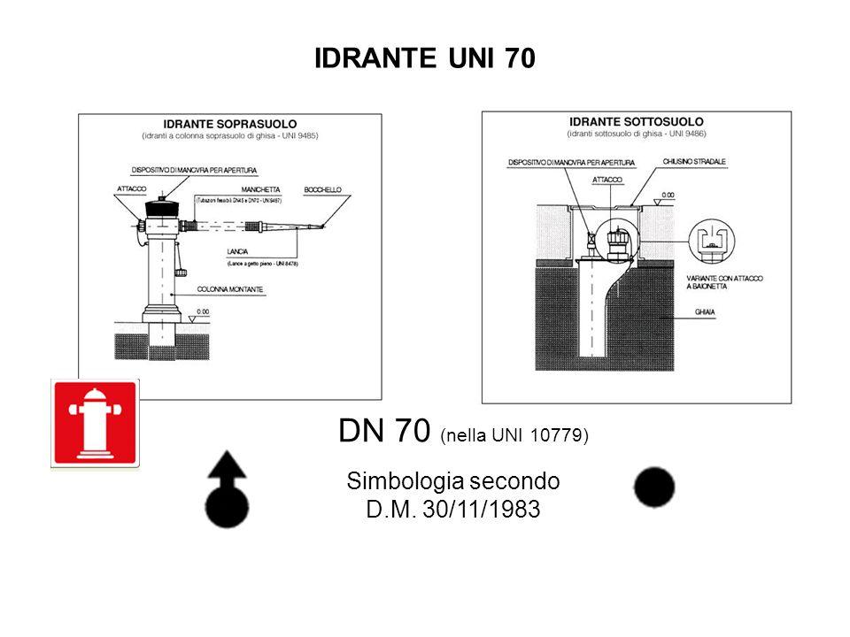 IDRANTE UNI 70 Simbologia secondo D.M. 30/11/1983 DN 70 (nella UNI 10779)
