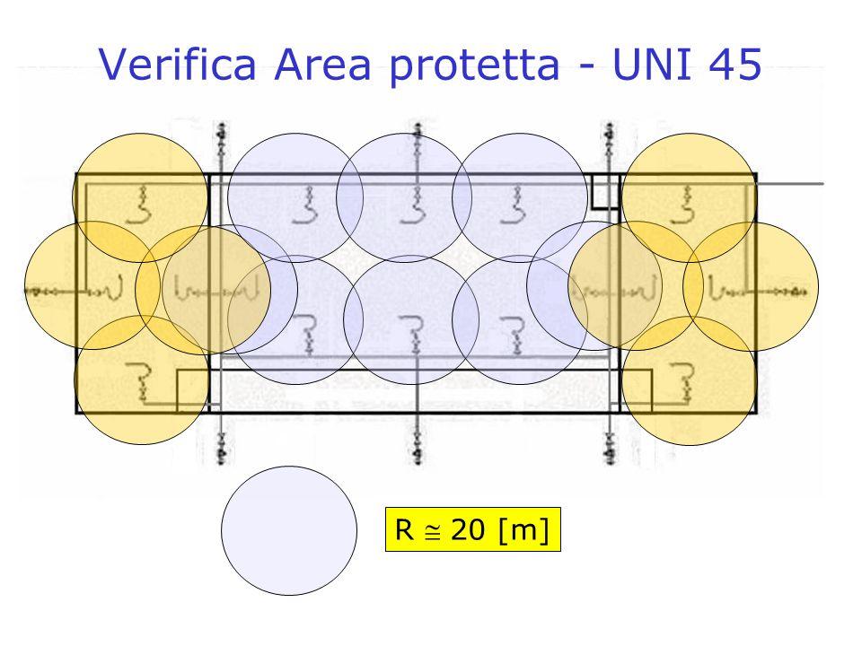Verifica Area protetta - UNI 45 R 20 [m]