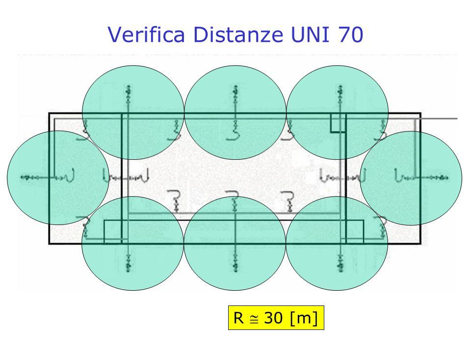 Verifica Distanze UNI 70 R 30 [m]