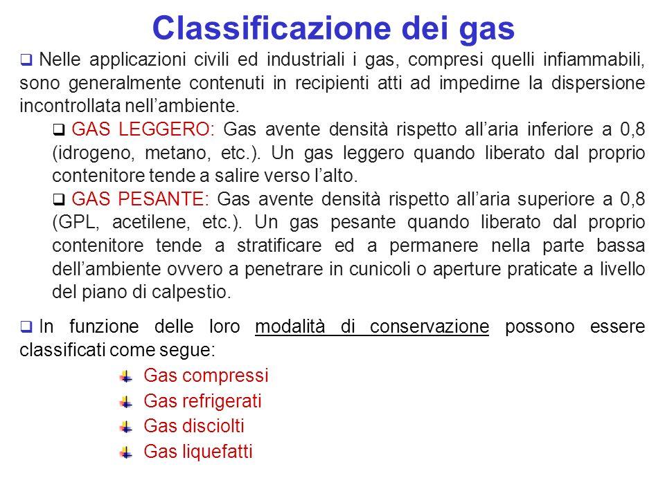 Nelle applicazioni civili ed industriali i gas, compresi quelli infiammabili, sono generalmente contenuti in recipienti atti ad impedirne la dispersio