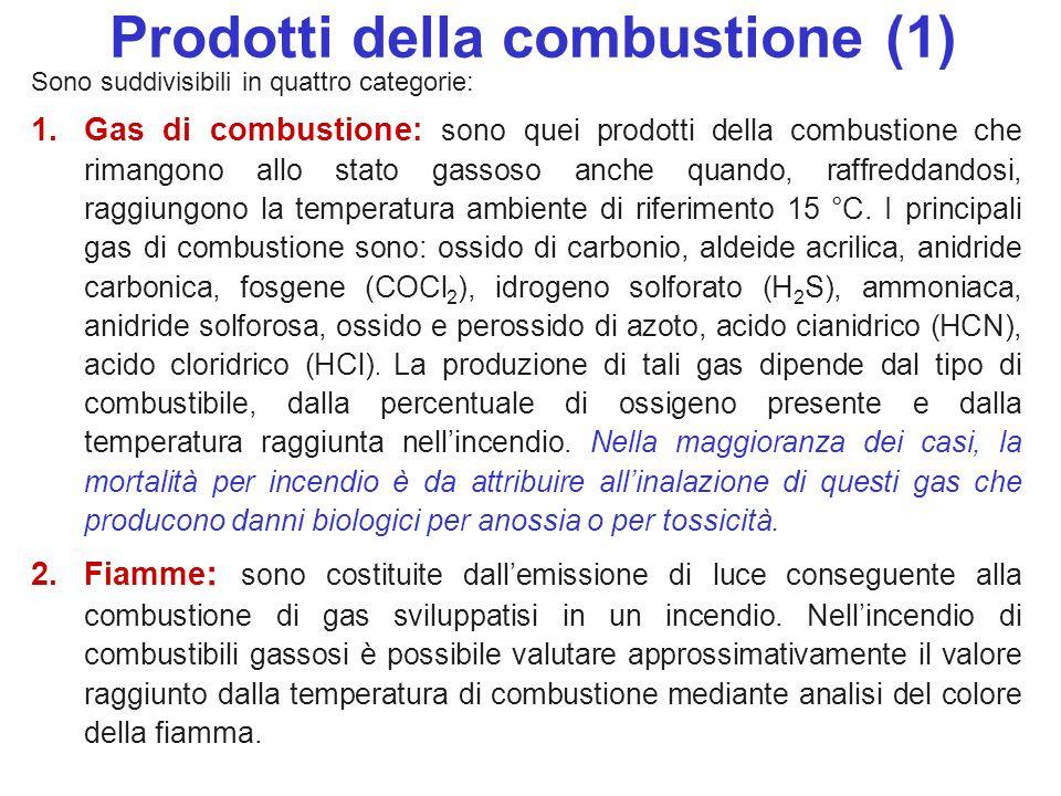 Prodotti della combustione (1) Sono suddivisibili in quattro categorie: 1.Gas di combustione: sono quei prodotti della combustione che rimangono allo