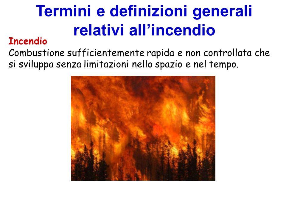 Incendio Combustione sufficientemente rapida e non controllata che si sviluppa senza limitazioni nello spazio e nel tempo. Termini e definizioni gener