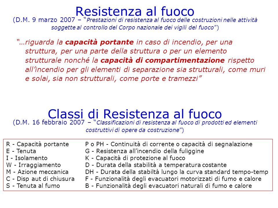 Resistenza al fuoco (D.M. 9 marzo 2007 – Prestazioni di resistenza al fuoco delle costruzioni nelle attività soggette al controllo del Corpo nazionale