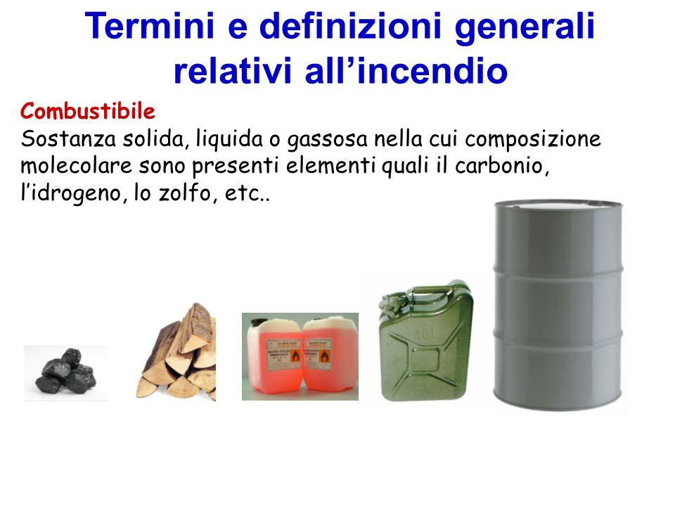 Combustibile Sostanza solida, liquida o gassosa nella cui composizione molecolare sono presenti elementi quali il carbonio, lidrogeno, lo zolfo, etc..