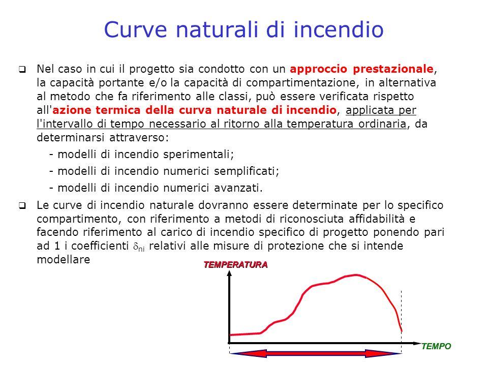 Curve naturali di incendio Nel caso in cui il progetto sia condotto con un approccio prestazionale, la capacità portante e/o la capacità di compartime
