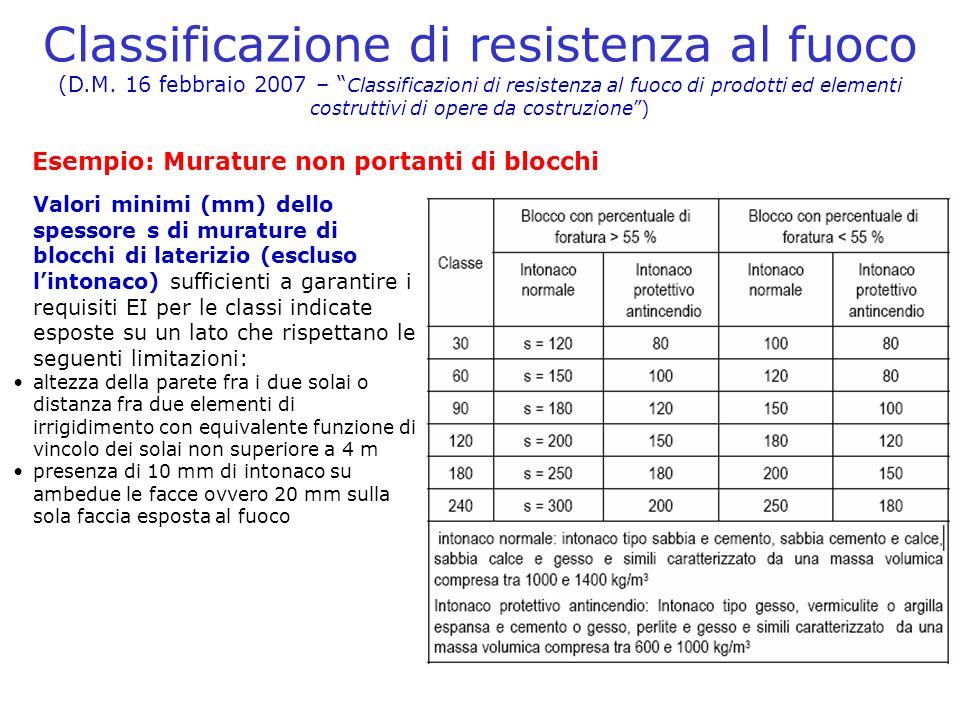 Classificazione di resistenza al fuoco (D.M. 16 febbraio 2007 – Classificazioni di resistenza al fuoco di prodotti ed elementi costruttivi di opere da