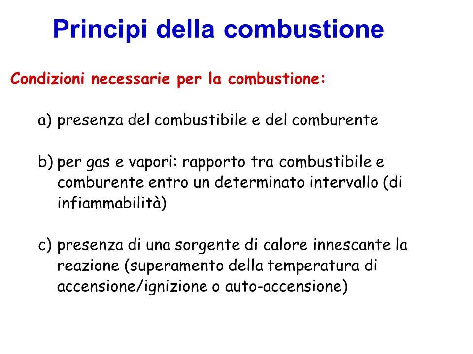 Principi della combustione Condizioni necessarie per la combustione: a)presenza del combustibile e del comburente b)per gas e vapori: rapporto tra com