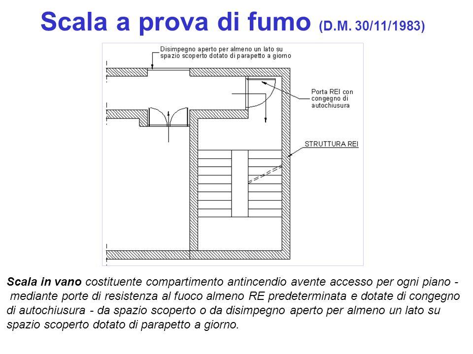 Scala a prova di fumo (D.M. 30/11/1983) Scala in vano costituente compartimento antincendio avente accesso per ogni piano - mediante porte di resisten