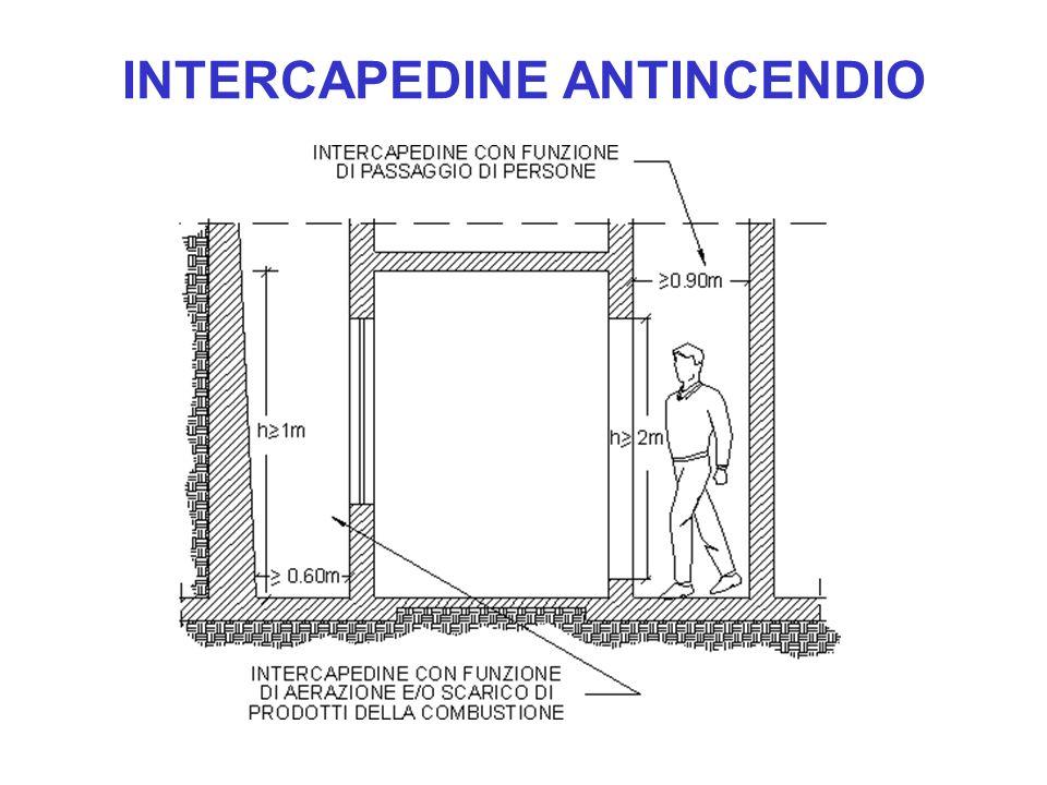 INTERCAPEDINE ANTINCENDIO
