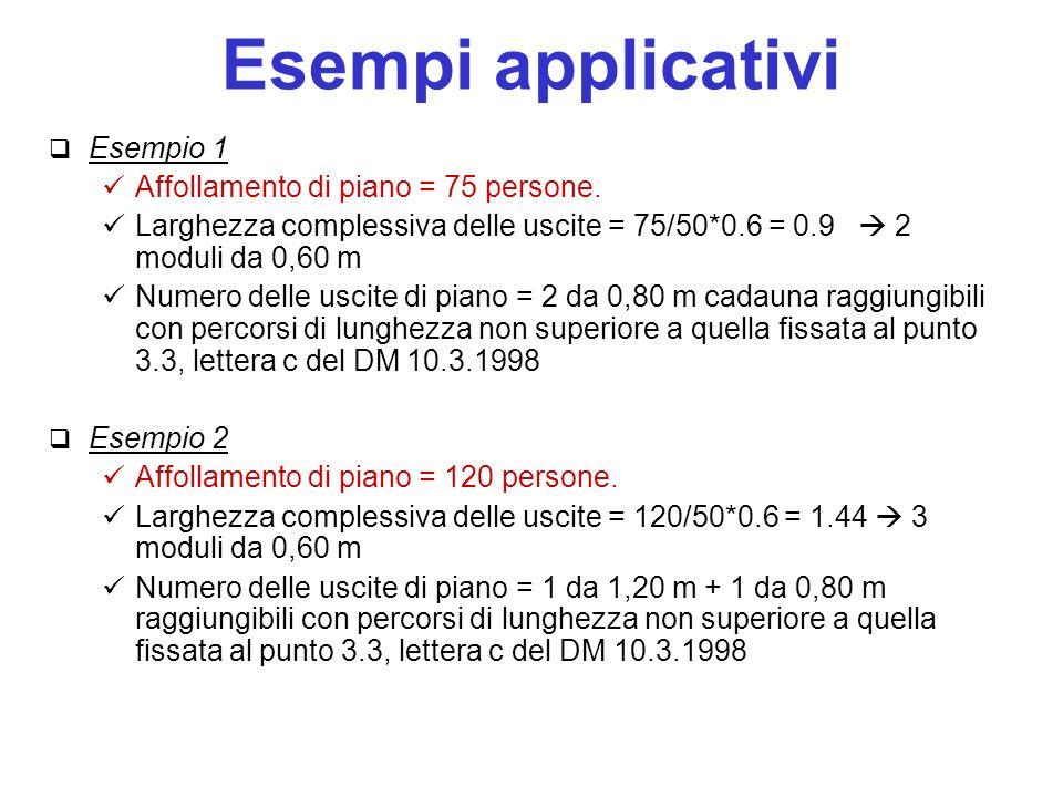 Esempi applicativi Esempio 1 Affollamento di piano = 75 persone. Larghezza complessiva delle uscite = 75/50*0.6 = 0.9 2 moduli da 0,60 m Numero delle