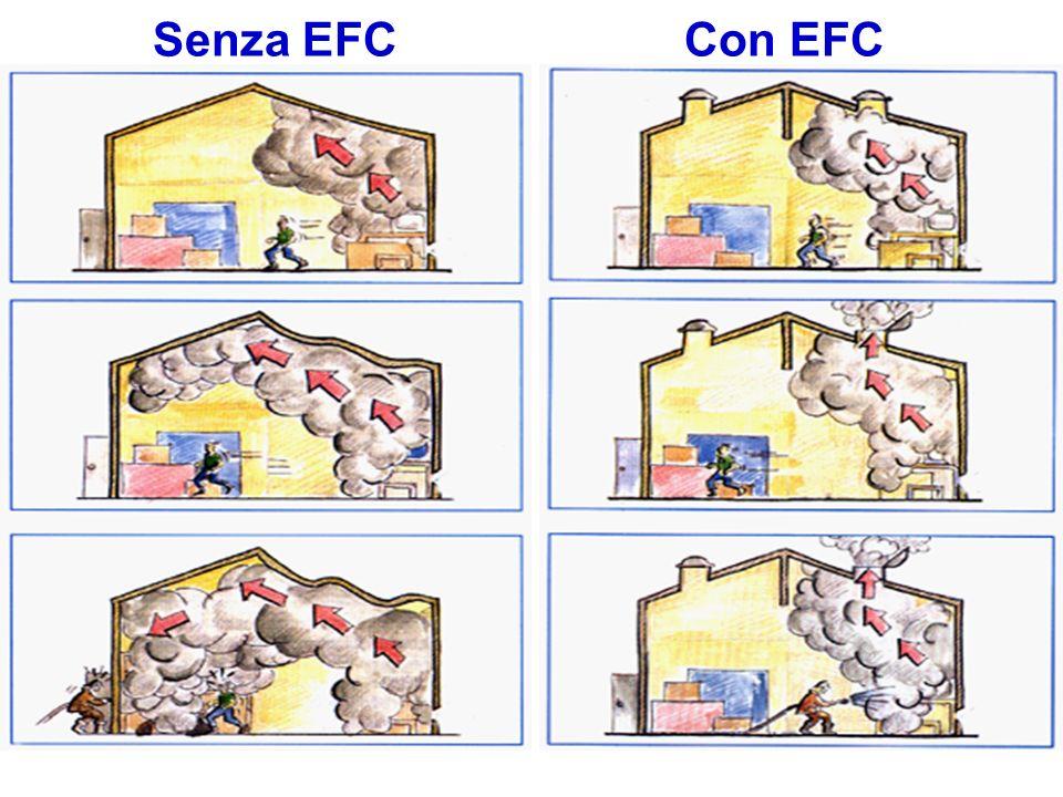 Senza EFCCon EFC