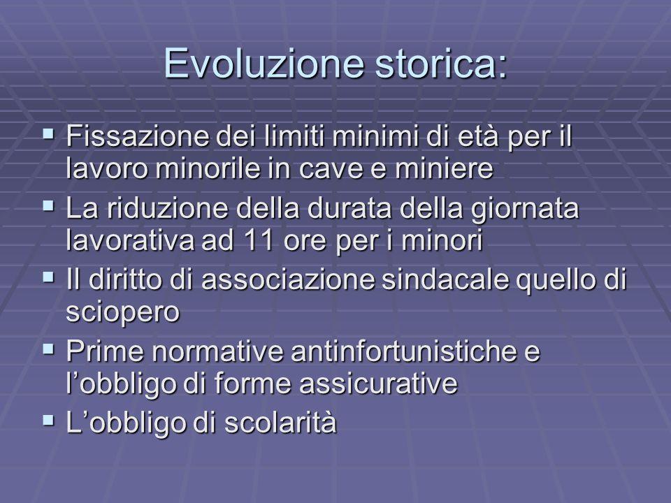 Evoluzione storica: Fissazione dei limiti minimi di età per il lavoro minorile in cave e miniere Fissazione dei limiti minimi di età per il lavoro min